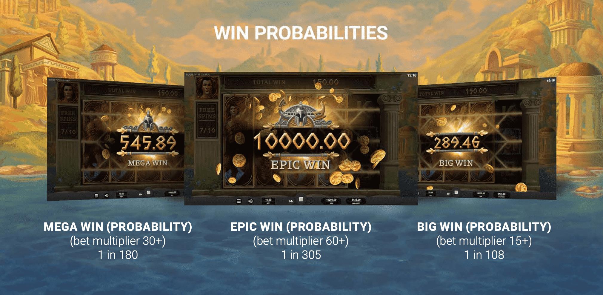 Book of 99 Win Probabilities